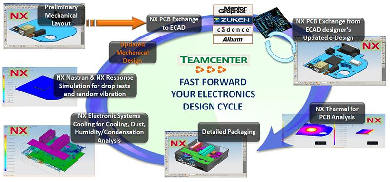 electronic_en