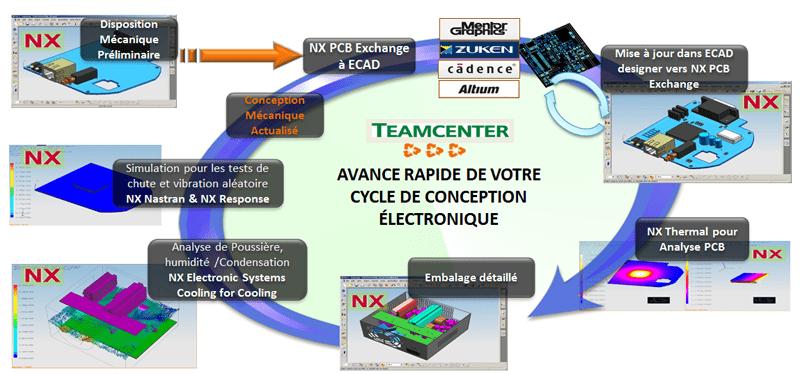 electronic_fr