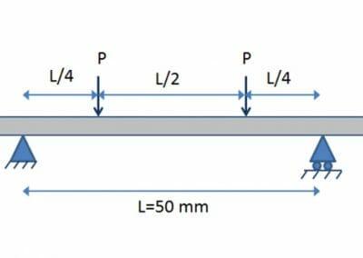 Quickly Determine Laminate Coupon Test Loads using NX Laminate Composites