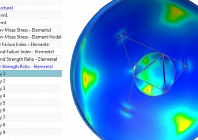 How to perform random analysis of mixed laminated composite – metallic structures